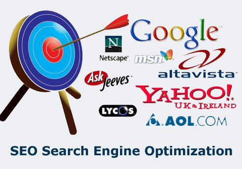 Affordable SEO Company Delhi