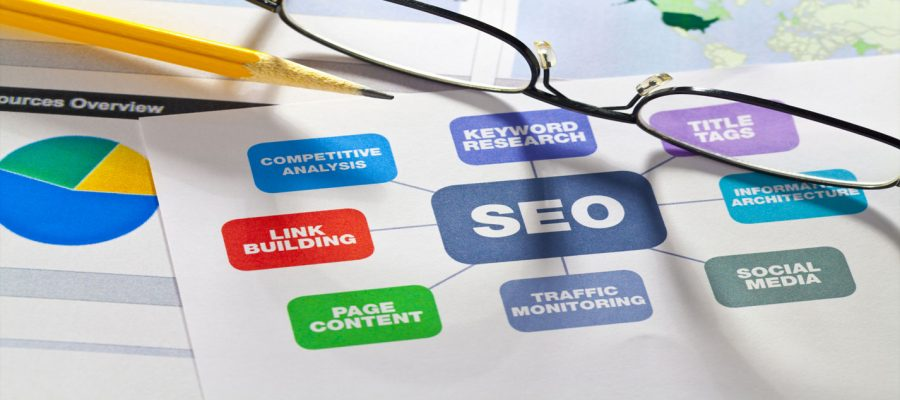 SEO Services in Delhi, India